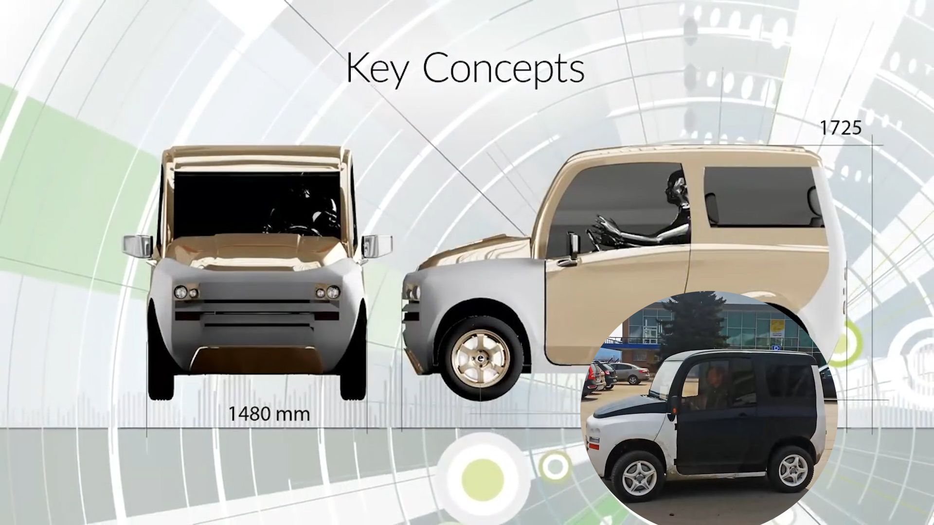 Wie Russland mit Zetta den Elektro-Automobilmarkt aufrollen will